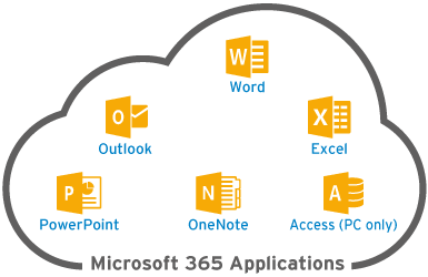 Microsoft-365-Applications