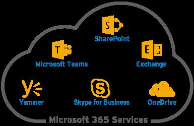 Microsoft-365-Services